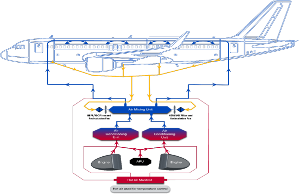 carbin air system diagram