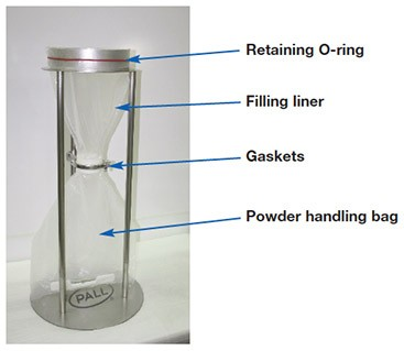 Accessories for the powder bag filling hardware